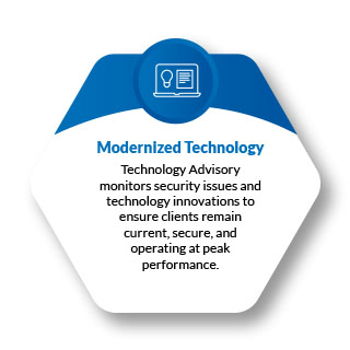 Technology Advisory monitors security issues and technolgoy innovations to ensure clients remain current, secure, and operating at peak performance.